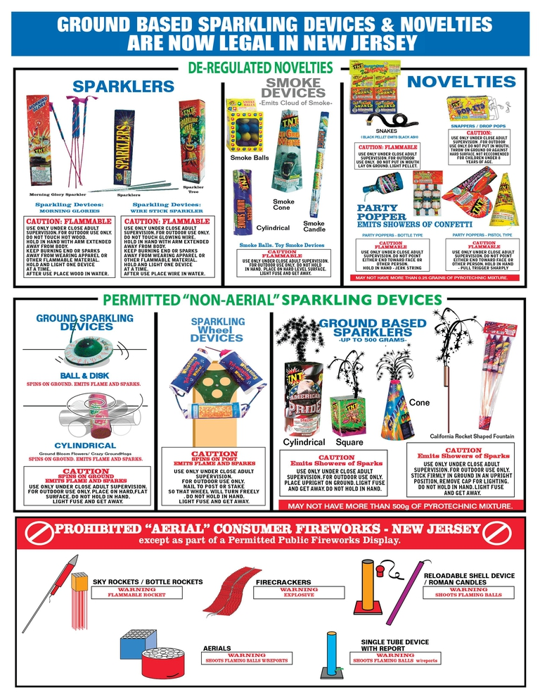 Legal Fireworks infographic