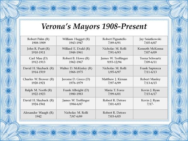 List of Verona Mayors 1906 to Present